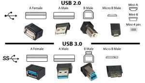 Che differenza c'è tra USB 20, 30 e TypeC 31  WizBlog