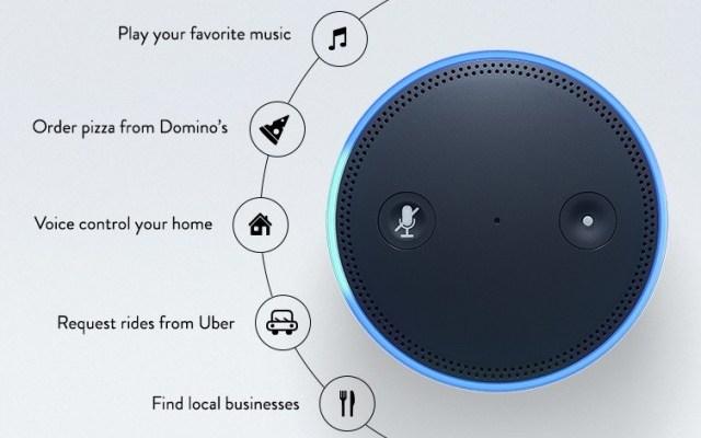 Amazon Echo – The latest revolution in gadgetry
