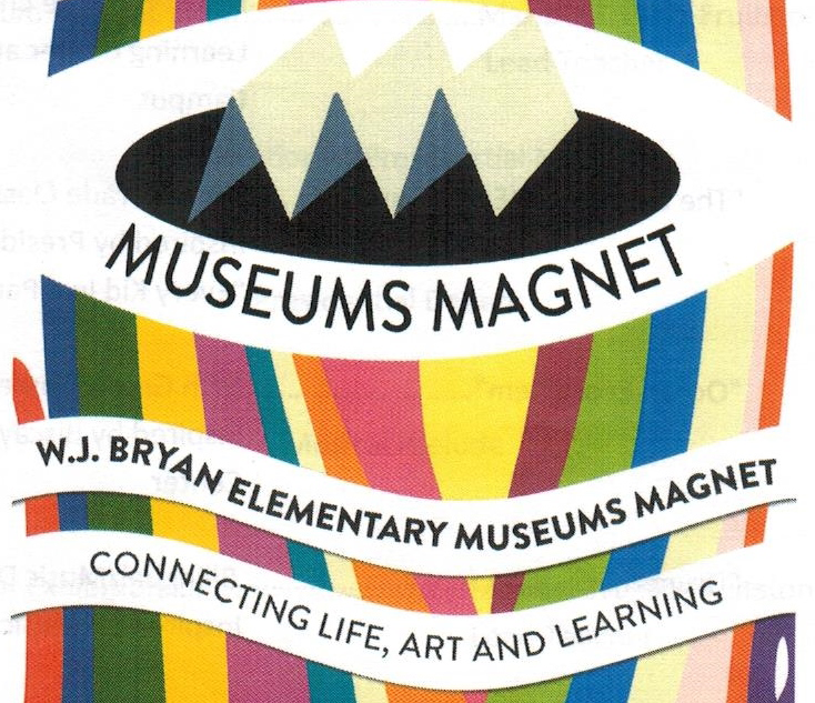 Museums Magnet