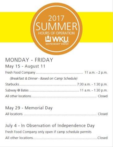 WKU Dining summer hours
