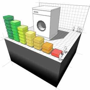 Jak wybrać i kupić energooszczędne urządzenia