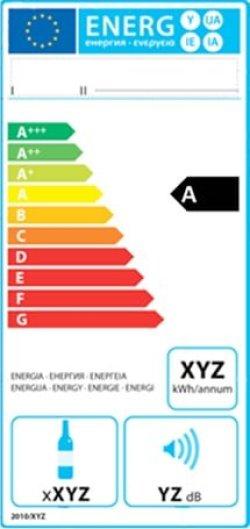 Etykieta energetyczna dla urządzeń do przechowywania wina - wlaczoszczedzanie.pl