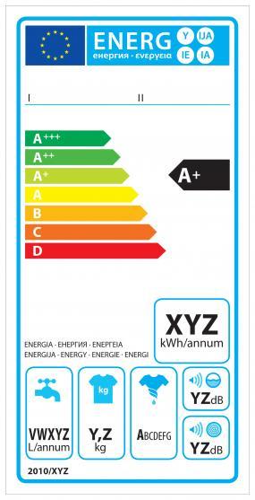 Etykiety efektywności energetycznej ulegną uproszczeniu