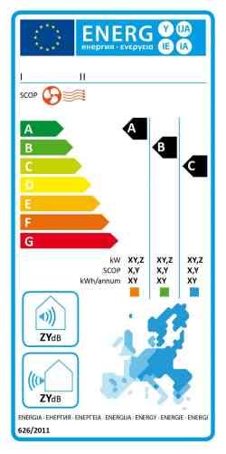 Etykieta energetyczna dla klimatyzatorów z funkcją ogrzewania - wlaczoszczedzanie.pl