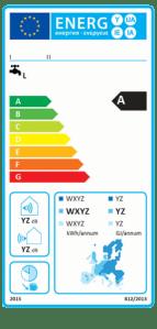 Etykieta energetyczna dla podgrzewaczy wody z pompą ciepła - wlaczoszczedzanie.pl