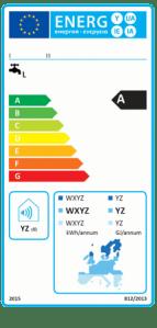 Etykiety energetyczne dla podgrzewaczy wody - wlaczoszczedzanie.pl