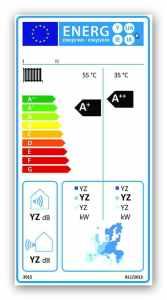 Etykiety energetyczne dla ogrzewaczy pomieszczeń (dla urządzeń do ogrzewania pomieszczeń) - wlaczoszczedzanie.pl