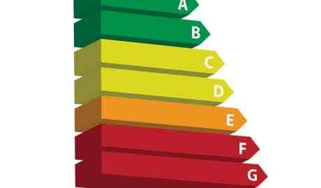 Świadectwa efektywności energetycznej czyli tzw. białe certyfikaty