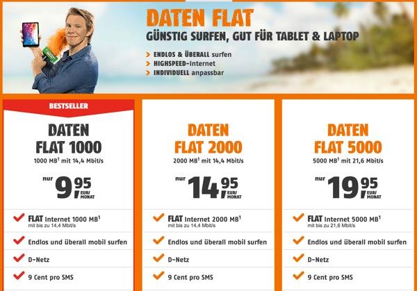günstiger Datenflat Vodafone Netz unter 10 Euro im Monat