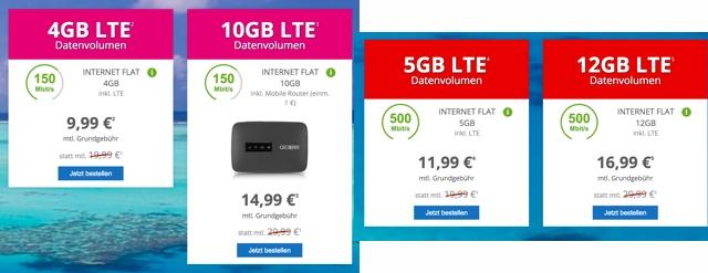 Telekom Netz Anbieter