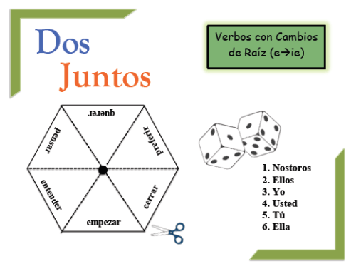 Foreign (World) Language Verb Form Practice Activity for Pairs or Small Groups (French, Spanish) wlteacher.wordpress.com