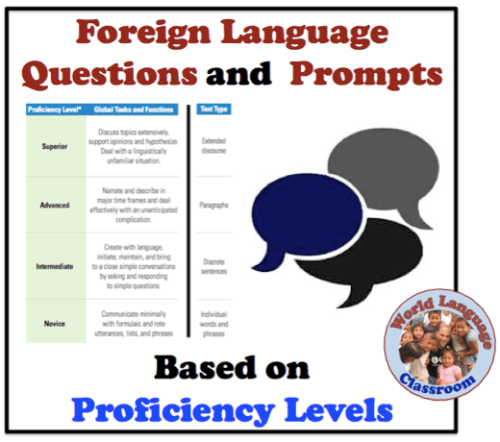 Foreign (World) Language Questions and Prompts Based on Proficiency Levels (French, Spanish) wlteacher.wordpress.com