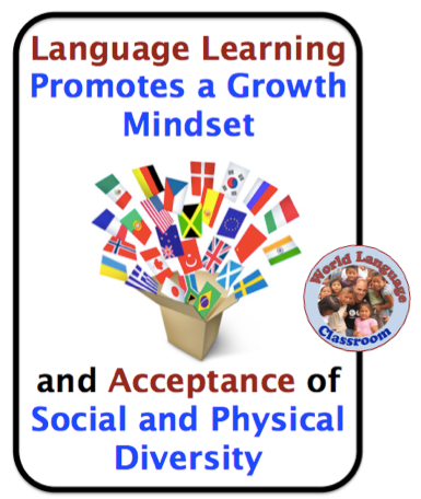 Language Learning Promotes Acceptance of Social and Physical Diversity (French, Spanish) wlteacher.wordpress.com
