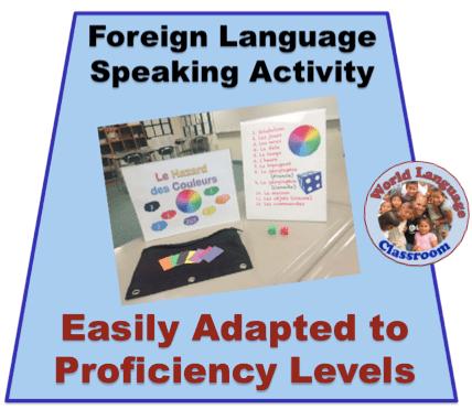 Foreign (World) Language Speaking Activity, Based onProficiency Levels (French, Spanish) www.wlteacher.wordpress.com