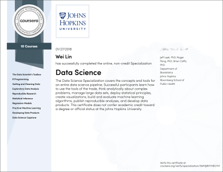 Johns Hopkins University Data Science Specialization Certificate