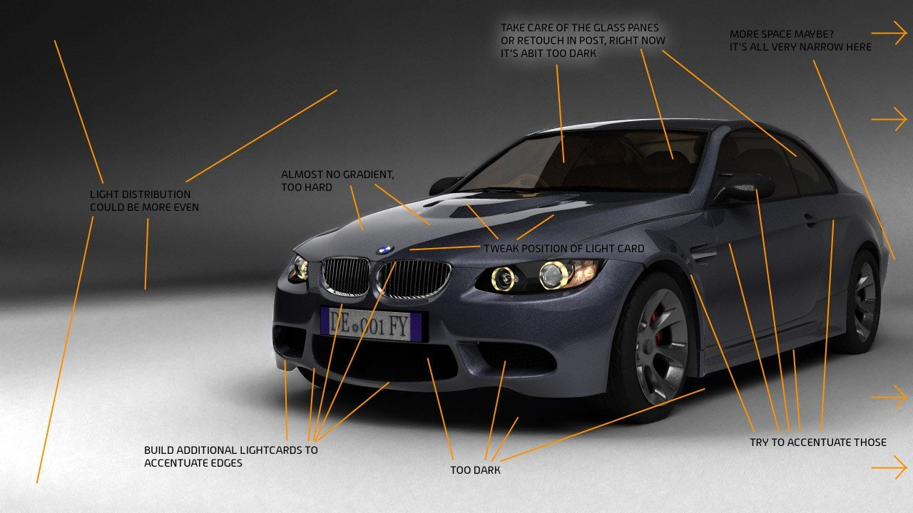 New Tips And Tricks For Studio Car Render – Manu Tomar On This Month