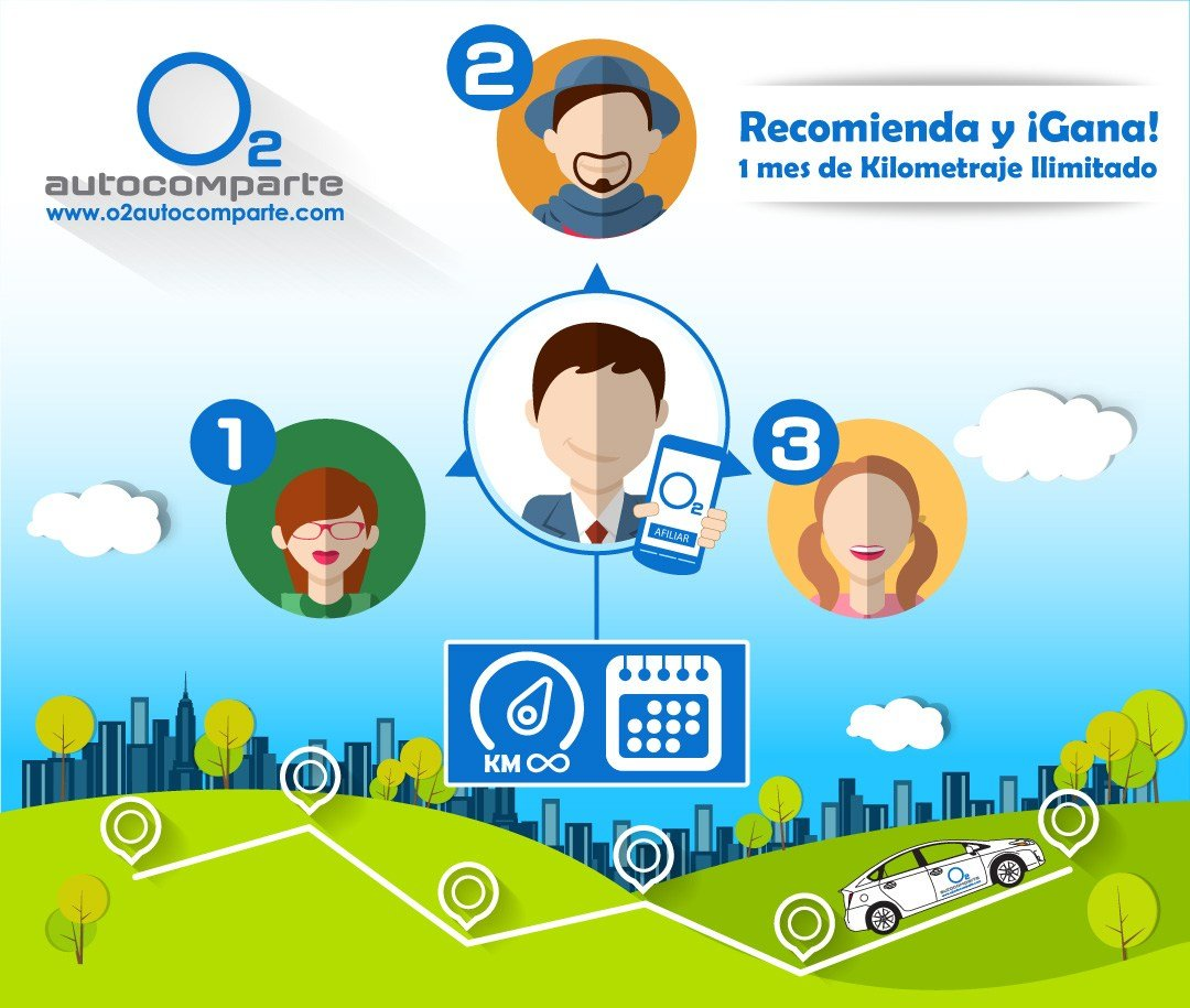 New Recomienda Y Gana – O2Autocomparte On This Month