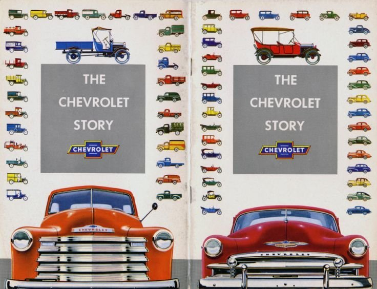 New 1000 Images About Car Poster Group Board On Pinterest On This Month