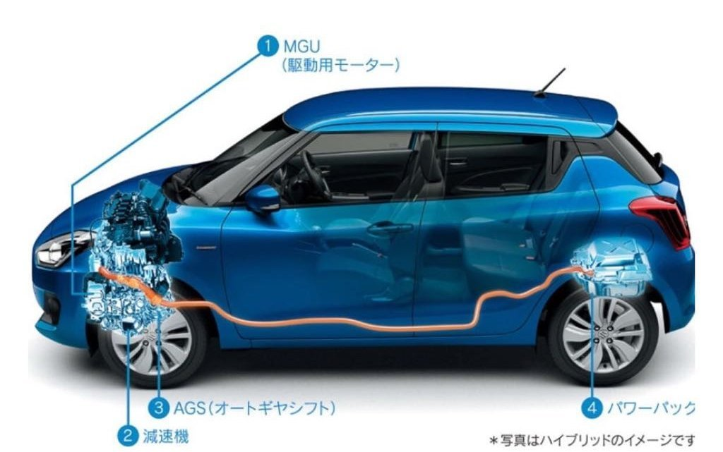 New Toyota To Manufacture Suzuki Cars At Its Plant In India On This Month