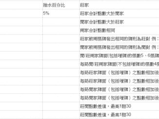 WM百家樂,百家樂補牌規則,百家樂賠率,WM完美娛樂城,WM百家樂投注