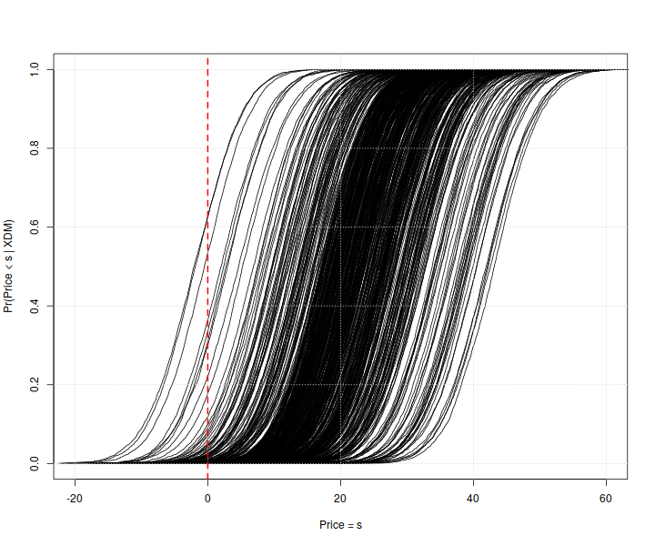 How To Do Predictive Statistics: Part X: Verification 1