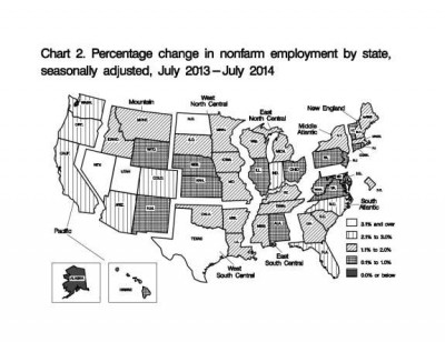 Bureau of Labor Statistics chart comparing job growth by state