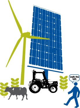 Illustration: solar panel, wind farm, tractor, farming, person saying 'walk the talk'