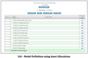 IAS Model Definition AA