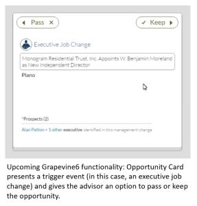 client engagement
