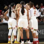 Terps' winning streak snapped in upset loss to Michigan State