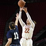 Maryland women's basketball eases past George Washington