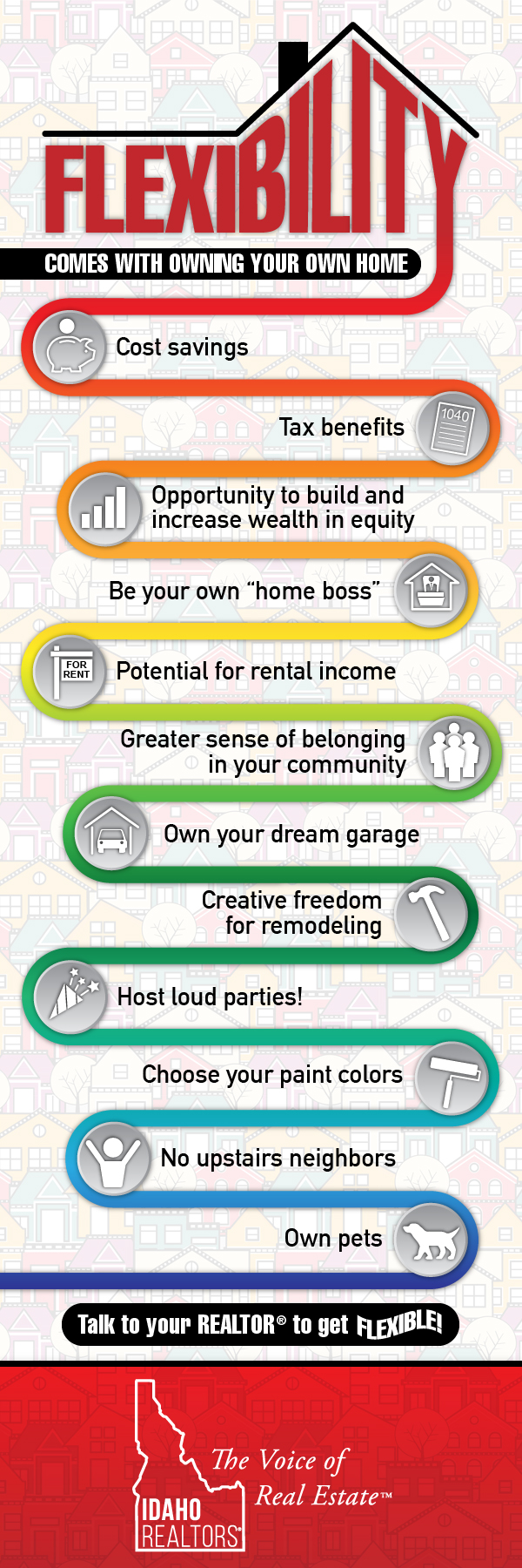 Benefits of owning a home western magic valley realtors owning a home gives you flexibility which entails even more benefits contact a realtor now sciox Choice Image