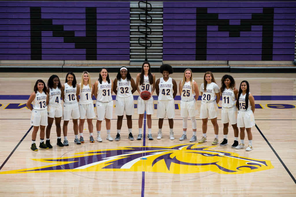 Western New Mexico University Basketball