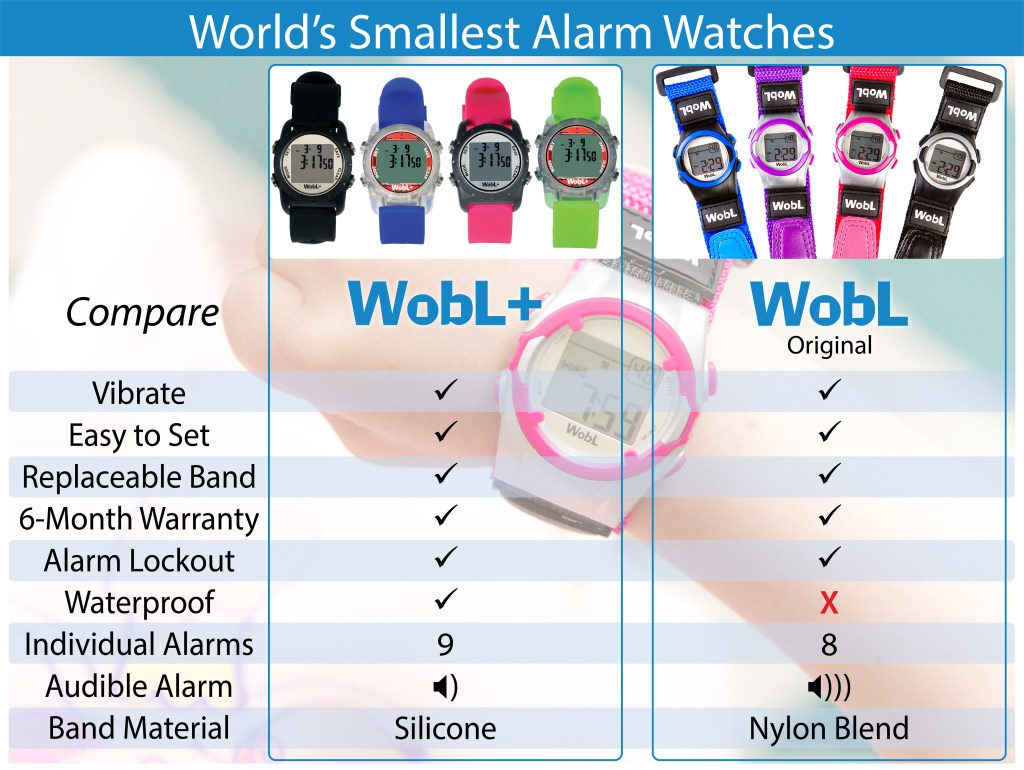 Compare WobL+ and WobL watch features.