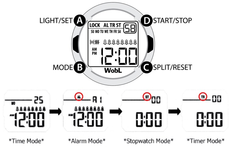 Face of WobL watch noting buttons and function indicators.