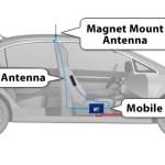 Antennen für besseren Internetempfang