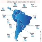 Billiges Telefonieren in Paraguay
