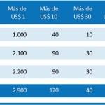 Die Millionäre in Paraguay