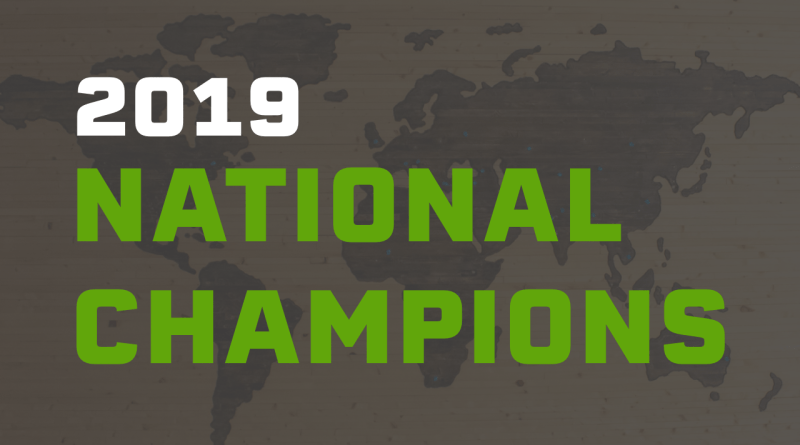 2019 CrossFit Open National Champions