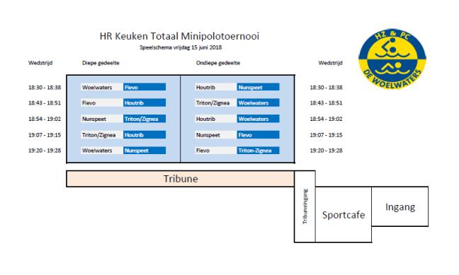 Speelschema HR Keuken Totaal Minipolotoernooi Harderwijk