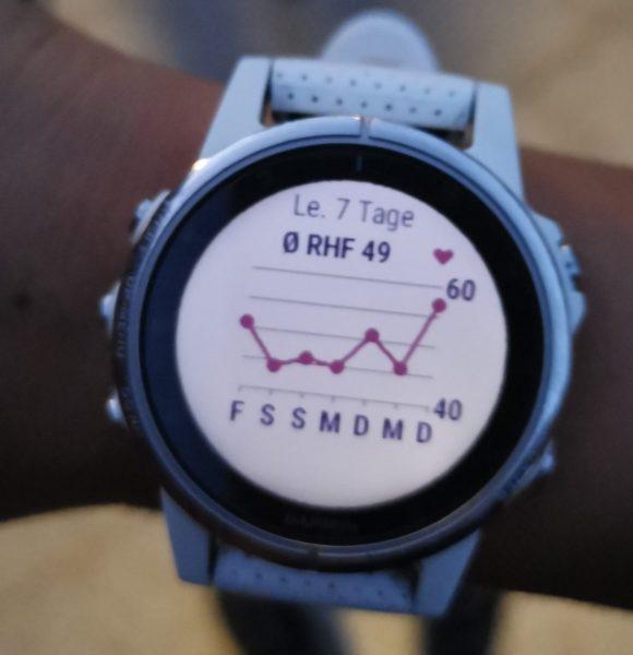 HF max und was es sonst so gibt…
