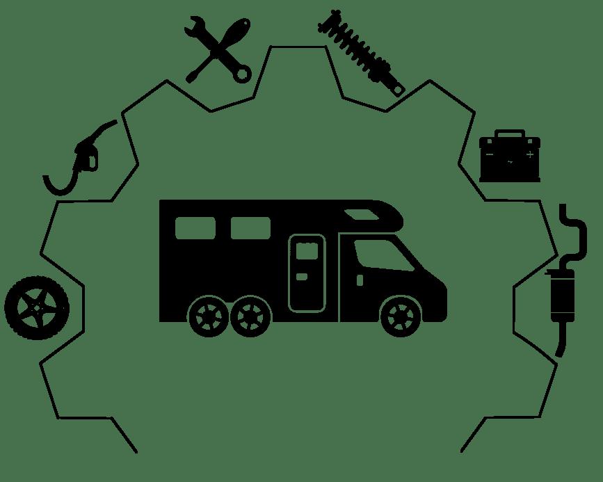 Wohnmobilcenter Icon Servicepartner