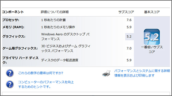 HP Pavilion dv7-7000/CT windowsインデックス結果