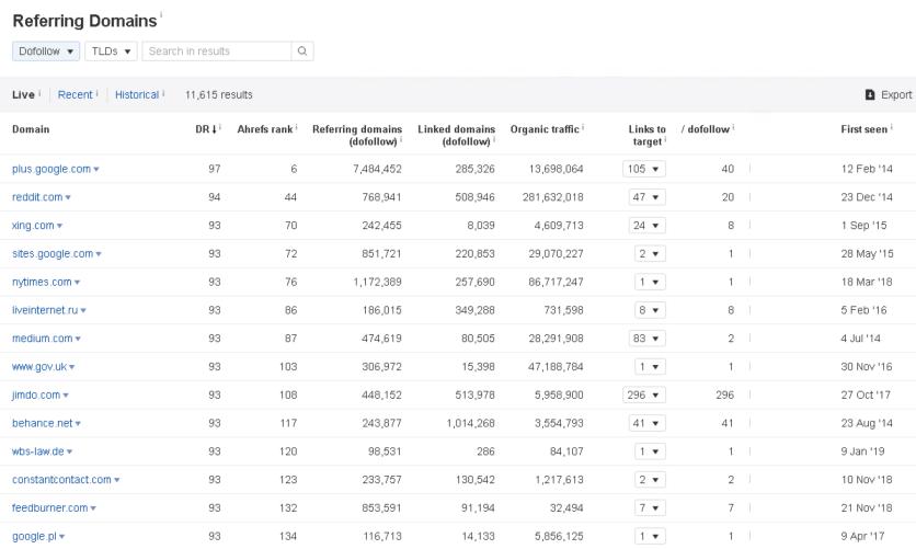 Bildschirmfoto 2019 01 19 um 15.43.43 - Warum SEO Keyword Analyse Tools nicht verlässlich sind