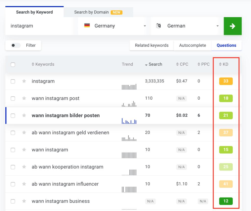 Bildschirmfoto 2019 08 24 um 16.13.32 1024x862 - KWFinder Testbericht: Was taugt das Keyword Tool?