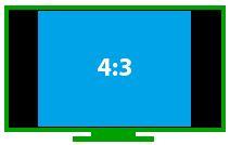 4:3 aspect ratio
