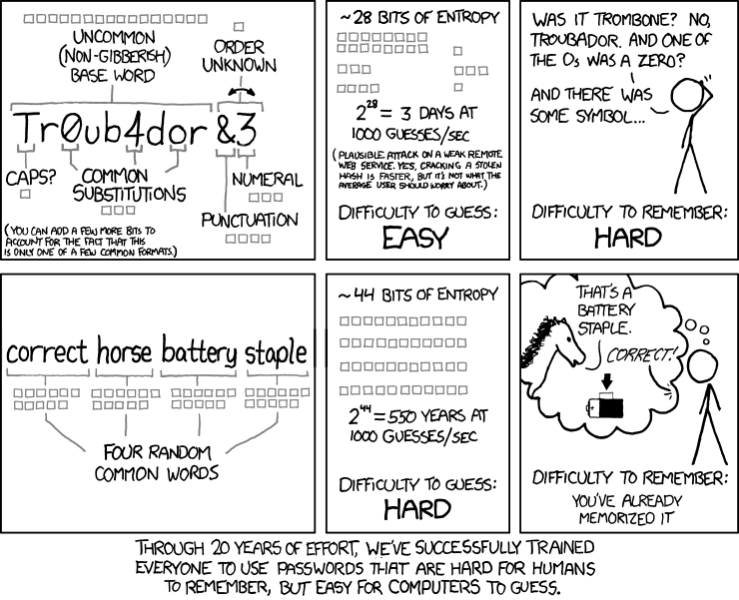 Credit: http://xkcd.com/936/