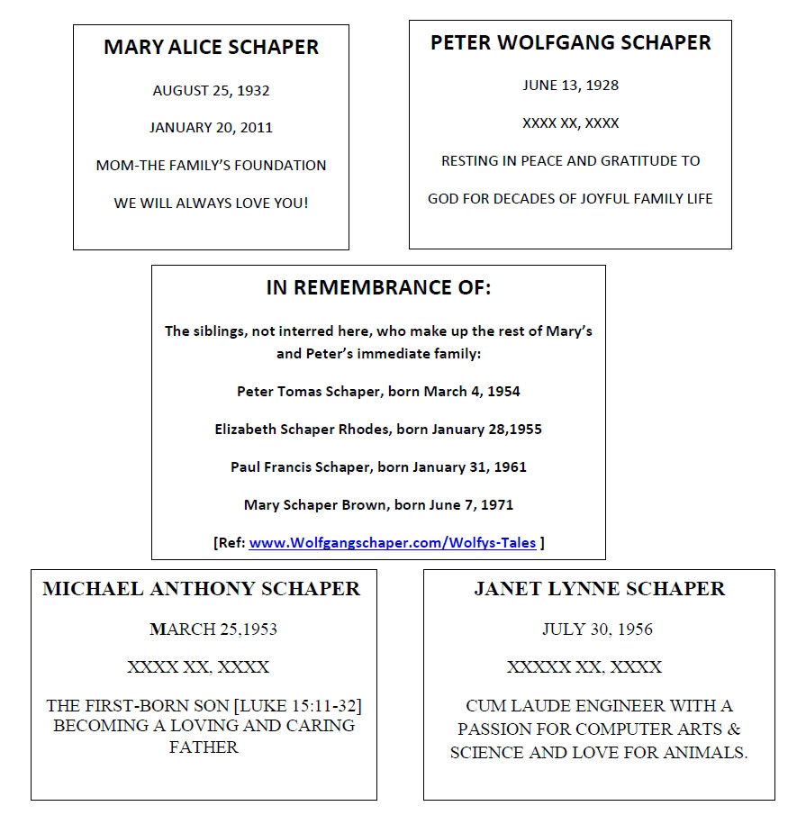 Proposed final layout of plaques