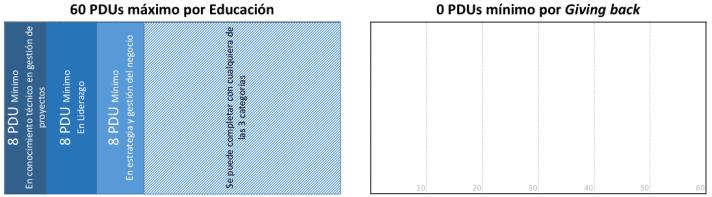Captura de pantalla 2015-11-06 a las 1.02.15 p. m.