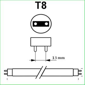 T8 lampen